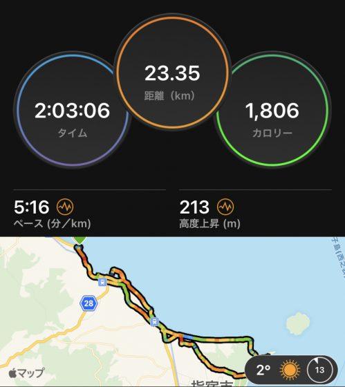 鹿児島県指宿市でのランデータ